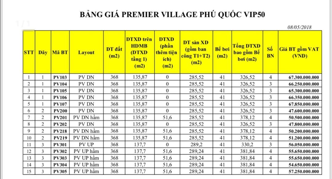 gia ban biet thu sun premier village the eden bay