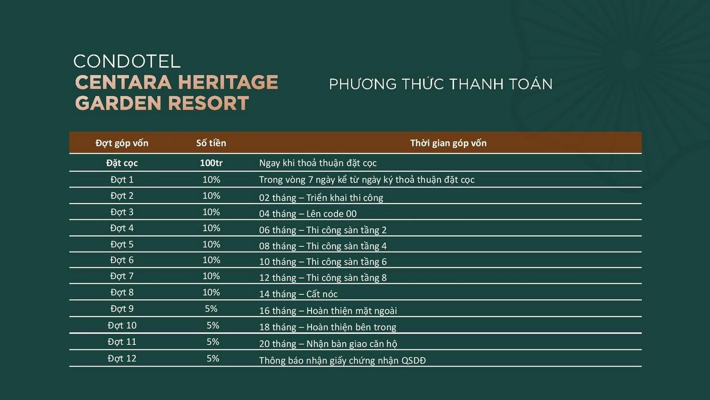 chinh sach ban hang condotel sim island phu quoc