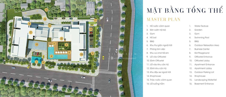 mat bang tong the du an masteri millennium quan 4