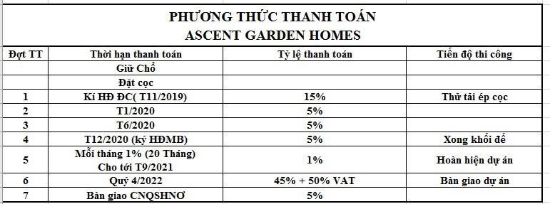 phuong thuc thanh toan chung cu ascent garden home