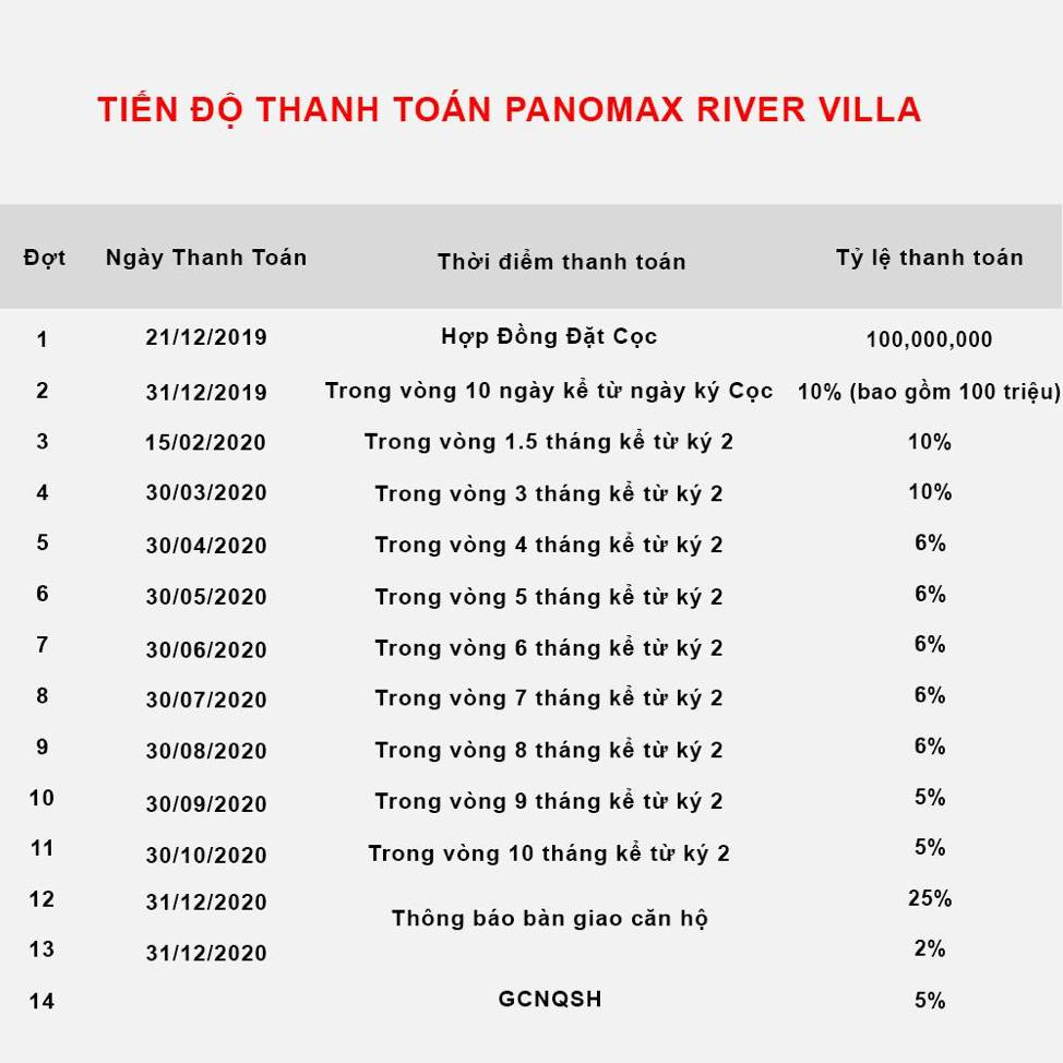 tien do thanh toan can ho panomax river villa