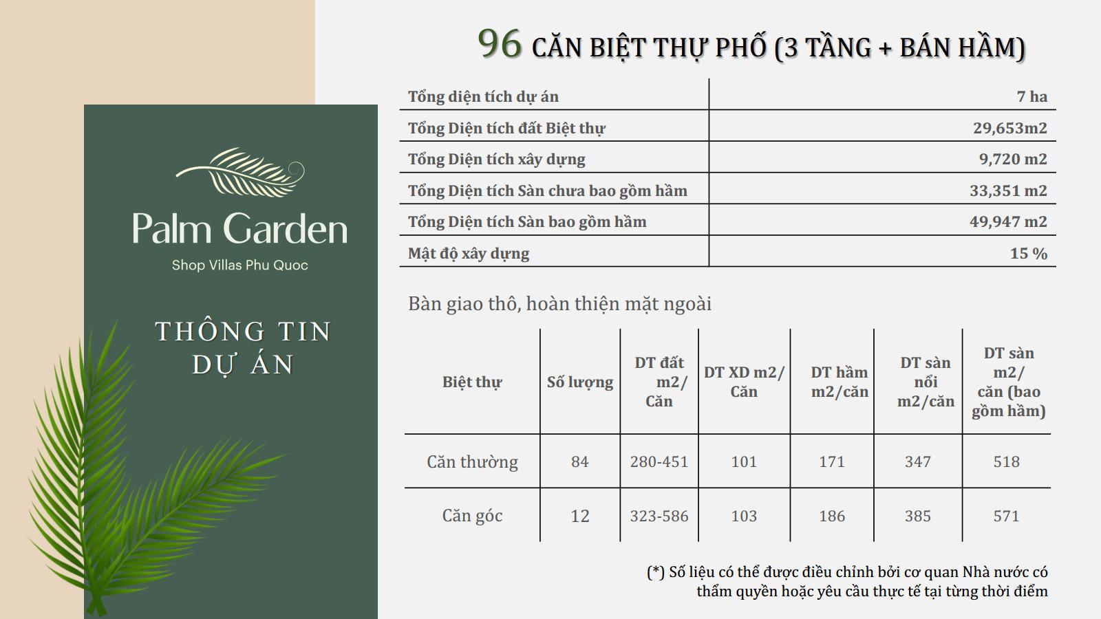 tong quan shop villas palm garden phu quoc
