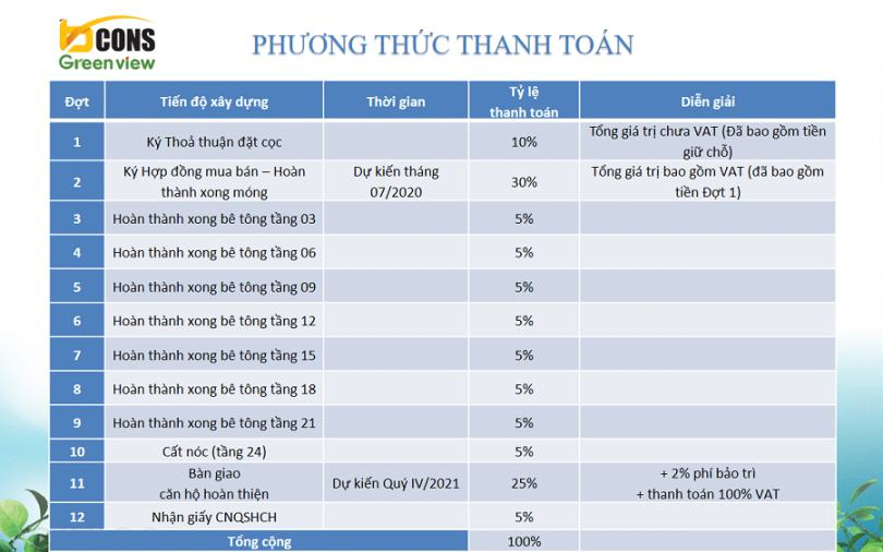 phuong thuc thanh toan bcons green view