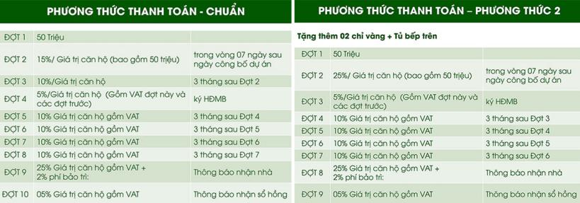 phuong thuc thanh toan can ho charm city