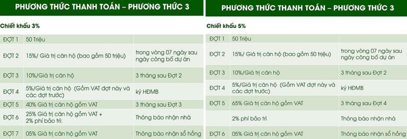phuong thuc thanh toan charm city