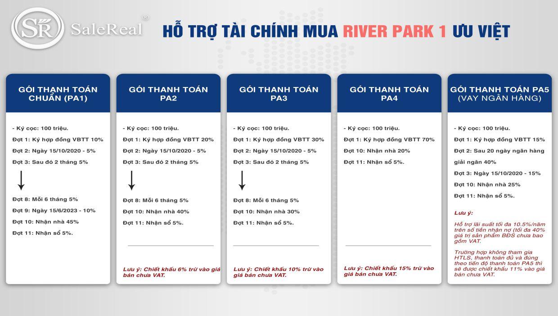 phuong thuc thanh toan river park 1 du an aqua city